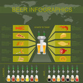 Beer snack  infographics set elements for creating your own in