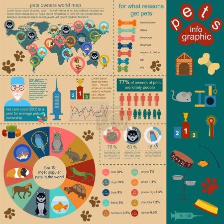 Photo pour Animaux domestiques éléments infographiques, helthcare, vet. Illustration vectorielle - image libre de droit