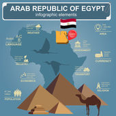 Arab republic Egypt  infographics statistical data sights
