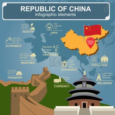 Illustration pour Republic of China  infographics, statistical data, sights. Vector illustration - image libre de droit