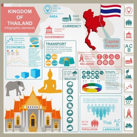 Photo pour Thaïlande infographies, données statistiques, sites. Illustration vectorielle - image libre de droit
