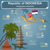 Indonesia  infographics statistical data sights