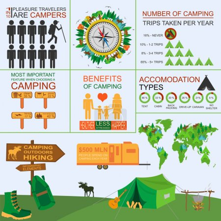 Camping outdoors hiking infographics. Set elements for creating