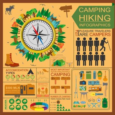 Photo pour Camping en plein air randonnées infographies. Définissez des éléments pour créer votre propre infographie. Illustration vectorielle - image libre de droit