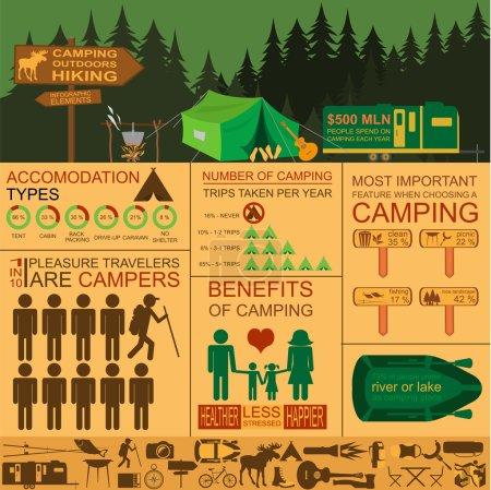 Illustration pour Camping en plein air randonnées infographies. Définissez des éléments pour créer votre propre infographie. Illustration vectorielle - image libre de droit