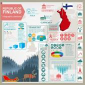 Finland infographics statistical data sights