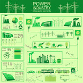Power energy industry infographic electric systems set elements for creating your own infographics