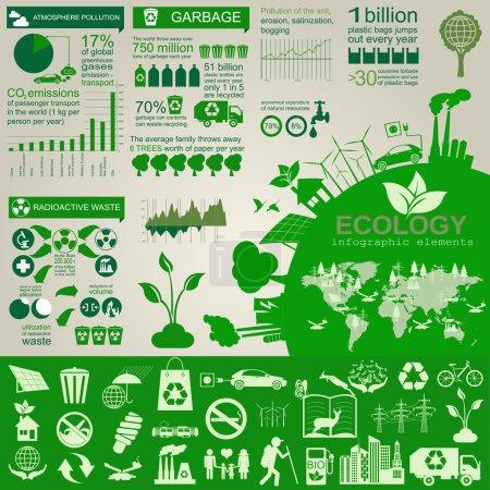 Photo pour Environnement, écologie éléments infographiques. Risques environnementaux, écosystème. Un modèle. Illustration vectorielle - image libre de droit