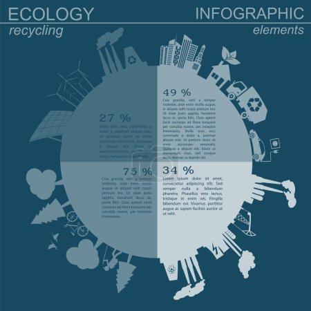 Środowiska, ekologia infographic elementów. Zagrożenia dla środowiska,