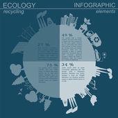 Environment ecology infographic elements Environmental risks