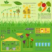 Garden work infographic elements Working tools set