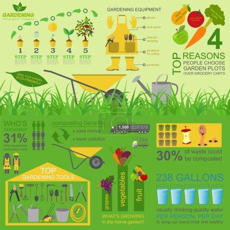 Garden work infographic elements. Working tools set