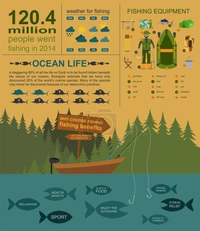 Fishing infographic elements, fishing benefits and destructive f
