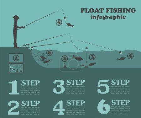 Illustration pour Infographie de pêche. Pêche au flotteur. Définissez des éléments pour créer votre propre infographie. Illustration vectorielle - image libre de droit