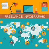 Freelance infographic template Set elements for creating you ow