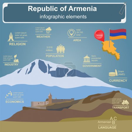 Armenia  infographics, statistical data, sights