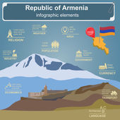 Armenia  infographics statistical data sights