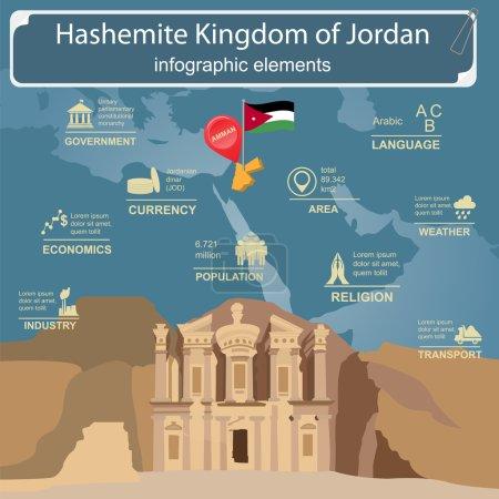 Photo pour Jordanie infographies, données statistiques, vues. Illustration vectorielle - image libre de droit