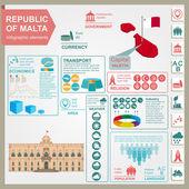 Malta infographics statistical data sights
