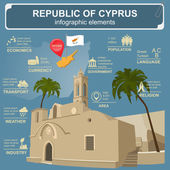 Cyprus infographics statistical data sights Ayia Napa Monaste