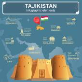 Tajikistan infographics statistical data sights
