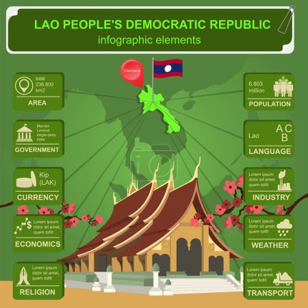 Laos infographics, statistical data, sights.
