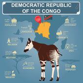 Democratic republic Congo infographics statistical data sights