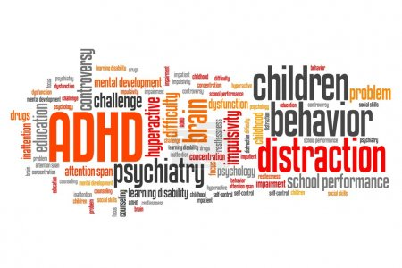 Children ADHD - word cloud