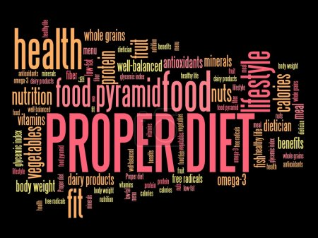 Photo for Proper diet and healthy food diet concepts word cloud illustration. Word collage concept. - Royalty Free Image