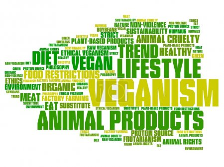 Photo for Veganism concepts word cloud illustration. Word collage concept. - Royalty Free Image