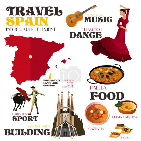 Infographic Elements for Traveling to Spain