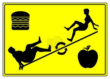 Photo pour Signe de concept humoristique du cycle de poids qui signifie perte de poids suivie du gain de poids - image libre de droit