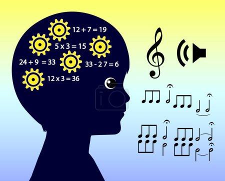 Photo pour Jouer ou écouter de la musique améliore le développement cérébral global des enfants - image libre de droit