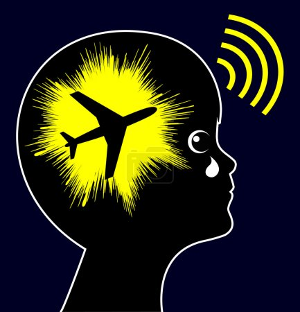 Aircraft Noise Exposure