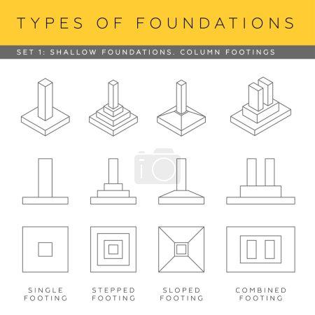 set of blueprint foundations