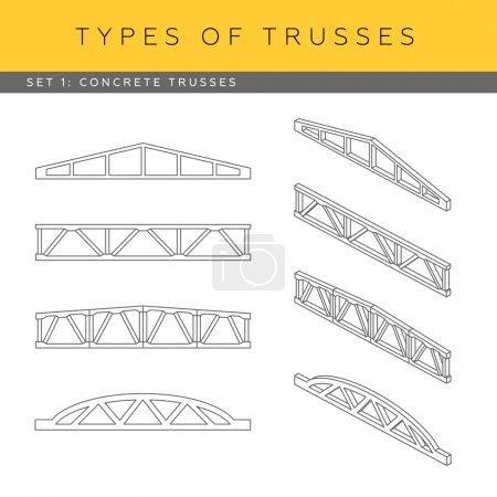 set of concrete truss