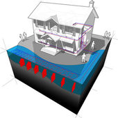 Surface water heat pump diagram