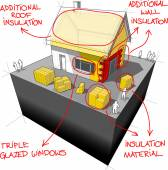 House with additional insulation and energy saving technologies diagram