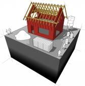 Dům ve výstavbě střechy rámec diagramu