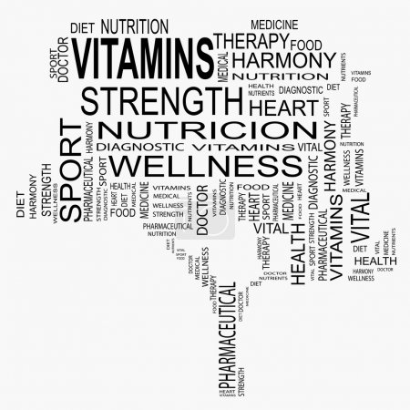 vitamins text as wordcloud