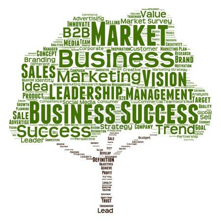Business word cloud