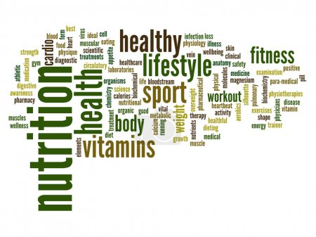 Nutrition word cloud