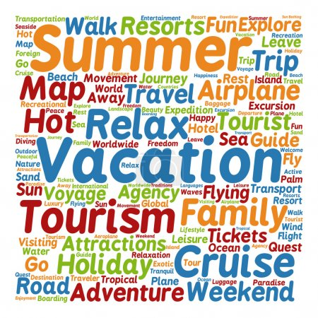 tourism word cloud