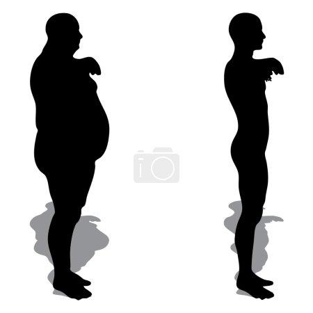 overweight vs slim man silhouette