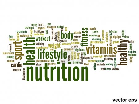 Nutrition health word cloud