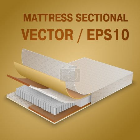 Illustration for Vector mattress section on layers EPS10 - Royalty Free Image