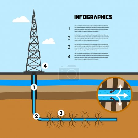 infographics scheme of mining shale fossil vector illustration