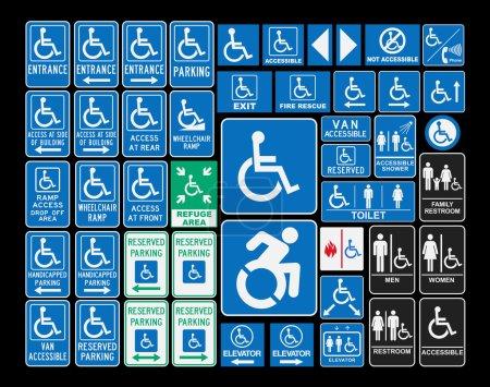 signes du handicap