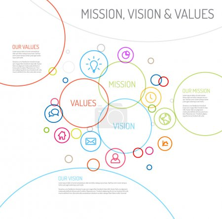 Illustration for Vector Mission, vision and values statement diagram schema infographic with colorful circles and simple icons - Royalty Free Image