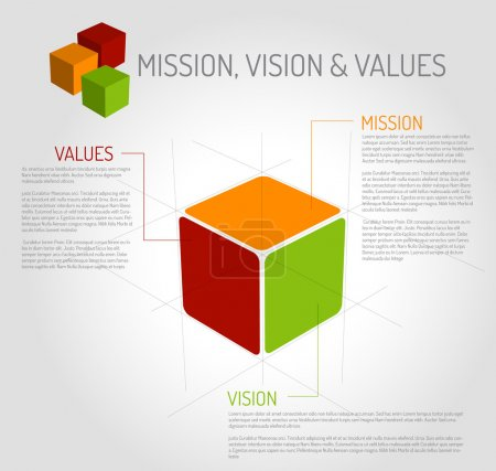 Illustration for Vector Mission, vision and values diagram schema infographic (cube version) - Royalty Free Image